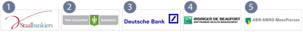 Beste Private Banks - Incompany100