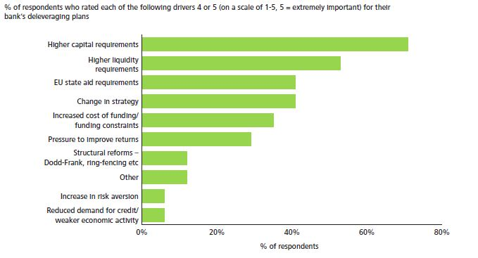 Deloitte Survey 2012 (2)