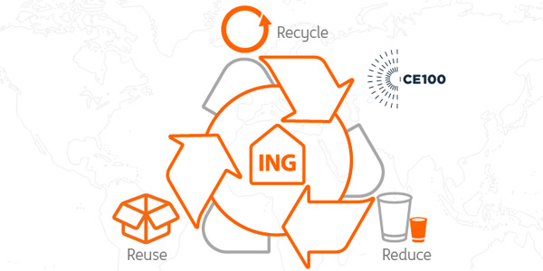 ING - Recycle, Reduce, Reuse