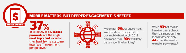 Mobile Matters - but deeper engagement is needed